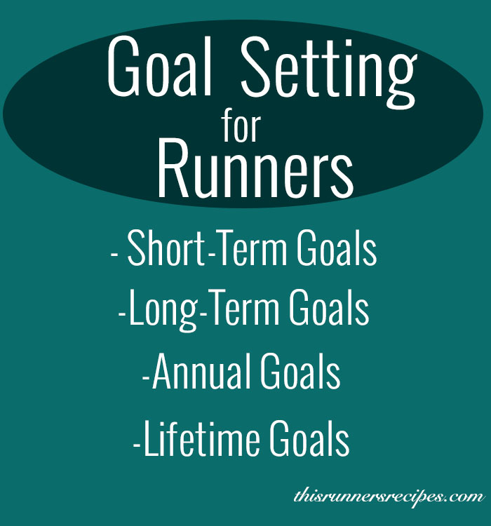 Setting Goals in Running