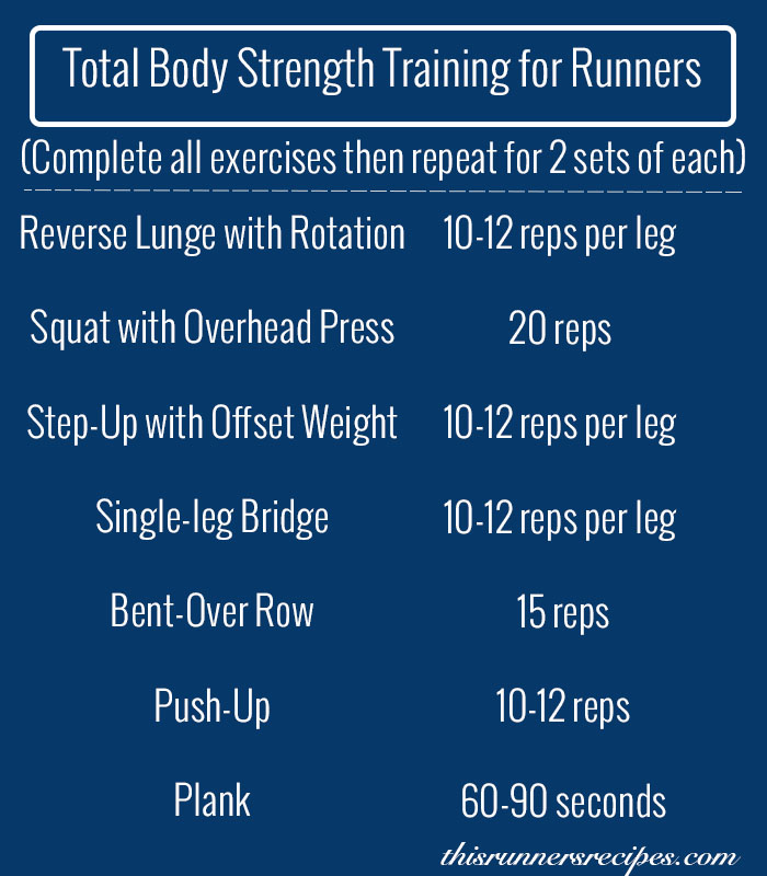 Strength Training For Runners Workout