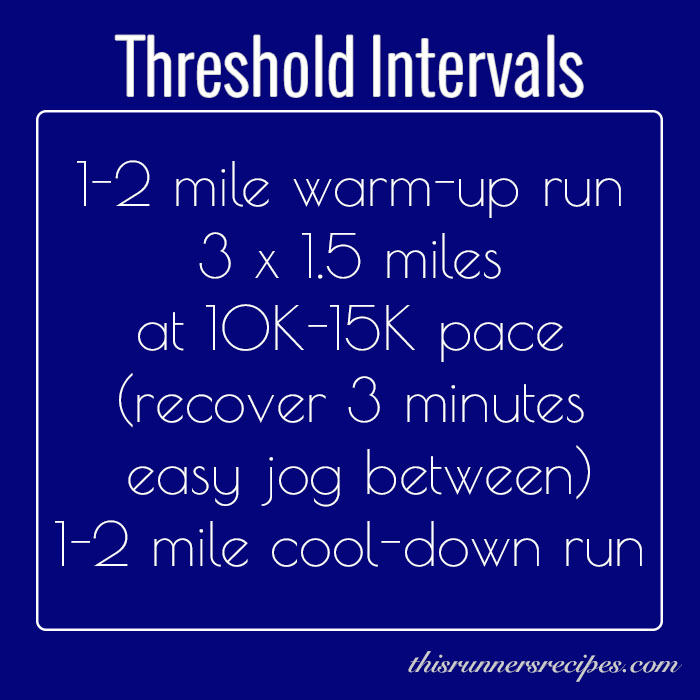 Threshold Intervals Workout