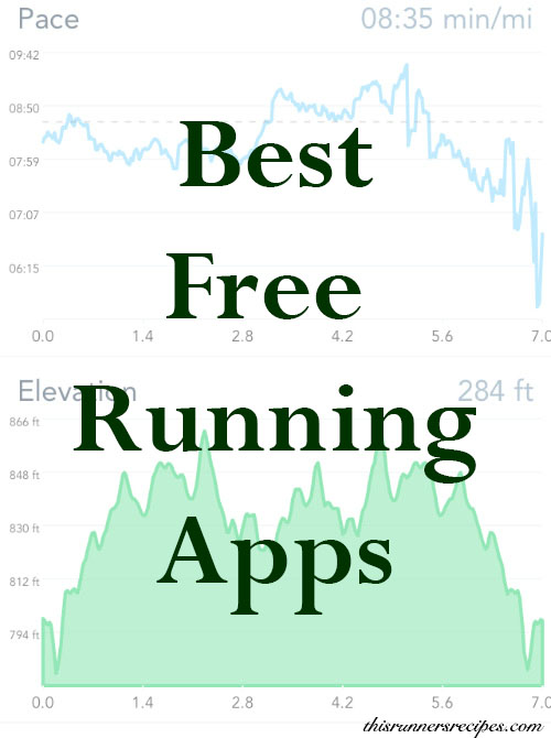 Best Free Running Apps | This Runner's Recipes