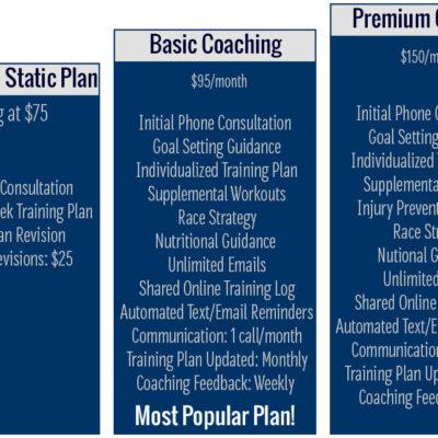 Running Coach Services