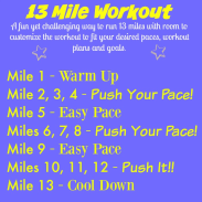 Half Marathon Long Run Workout {The Cookie ChRUNicles}