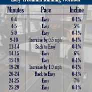 Easy Run Treadmill Workout to Beat Treadmill Boredom
