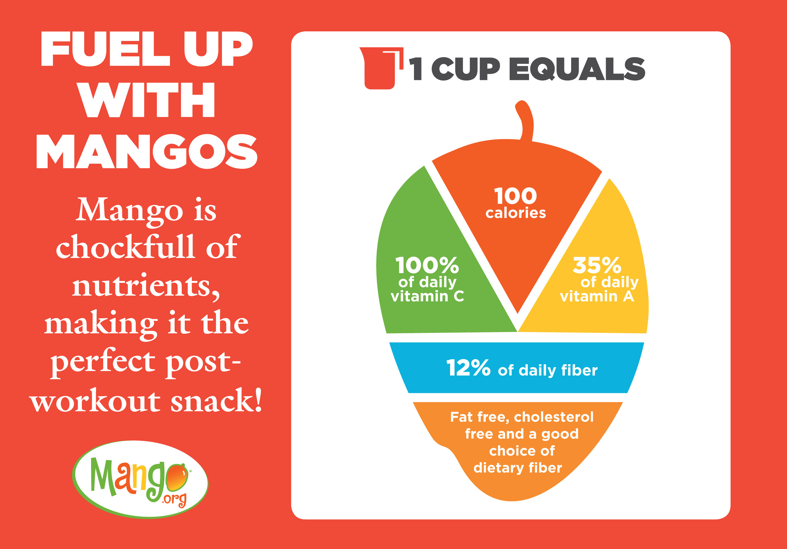 The Benefits of Mangos for Runners: Fuel Up with Mangos #mangos #fitfluential #ad