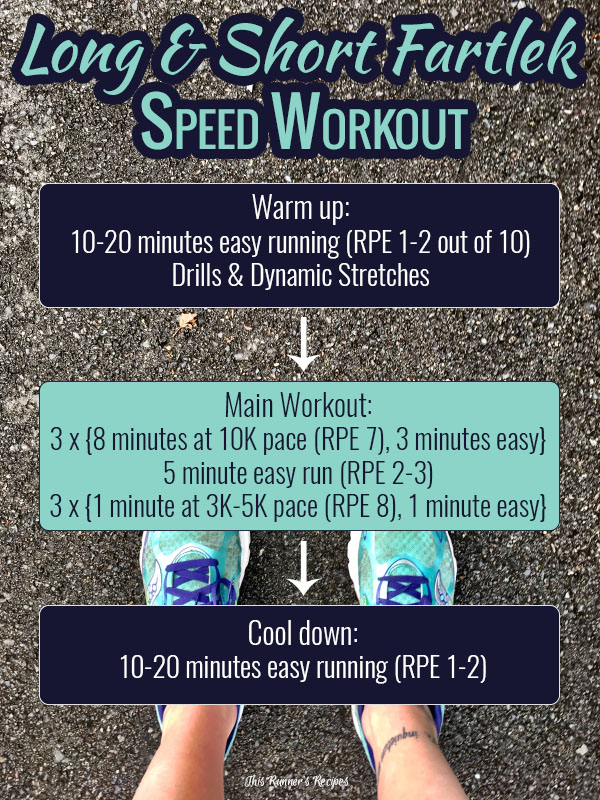 6 Speed Workouts for Runners: This Runner's Recipes Long and Short Fartlek