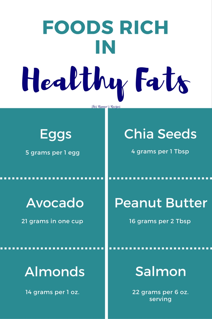 The Benefits of Healthy Fats for Runners: Best Sources of Healthy Fats