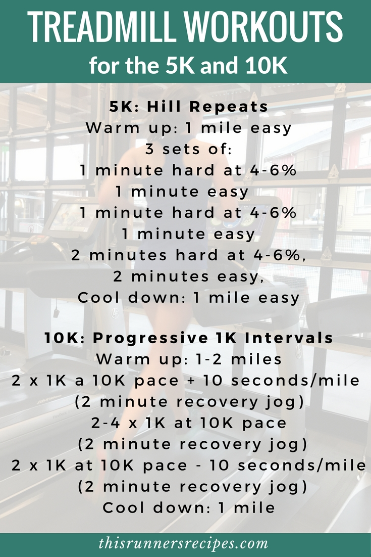 Discussion on this topic: An Easy Treadmill Workout for When Winter , an-easy-treadmill-workout-for-when-winter/