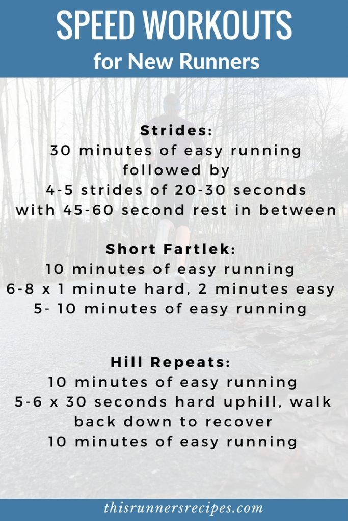 Beginner Speed Workouts