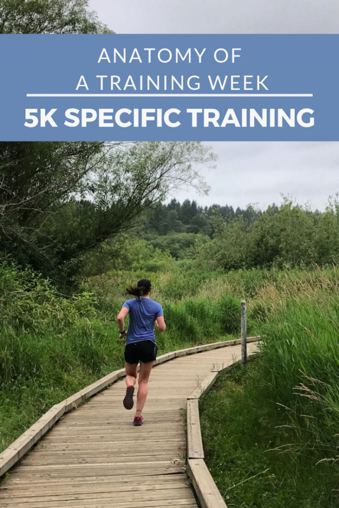 Anatomy of a Training Week: 5K Training Week